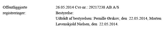 Udskrift fra CVR om bestyrelsmedlemmerne udtrædelse