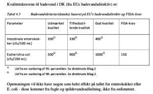 """Uddrag af COWIs rapport """"Opgradering af rofaciliteterne på Bagsværd Sø""""."""